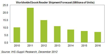 Publishing market watch sectoral report 2 book publishing