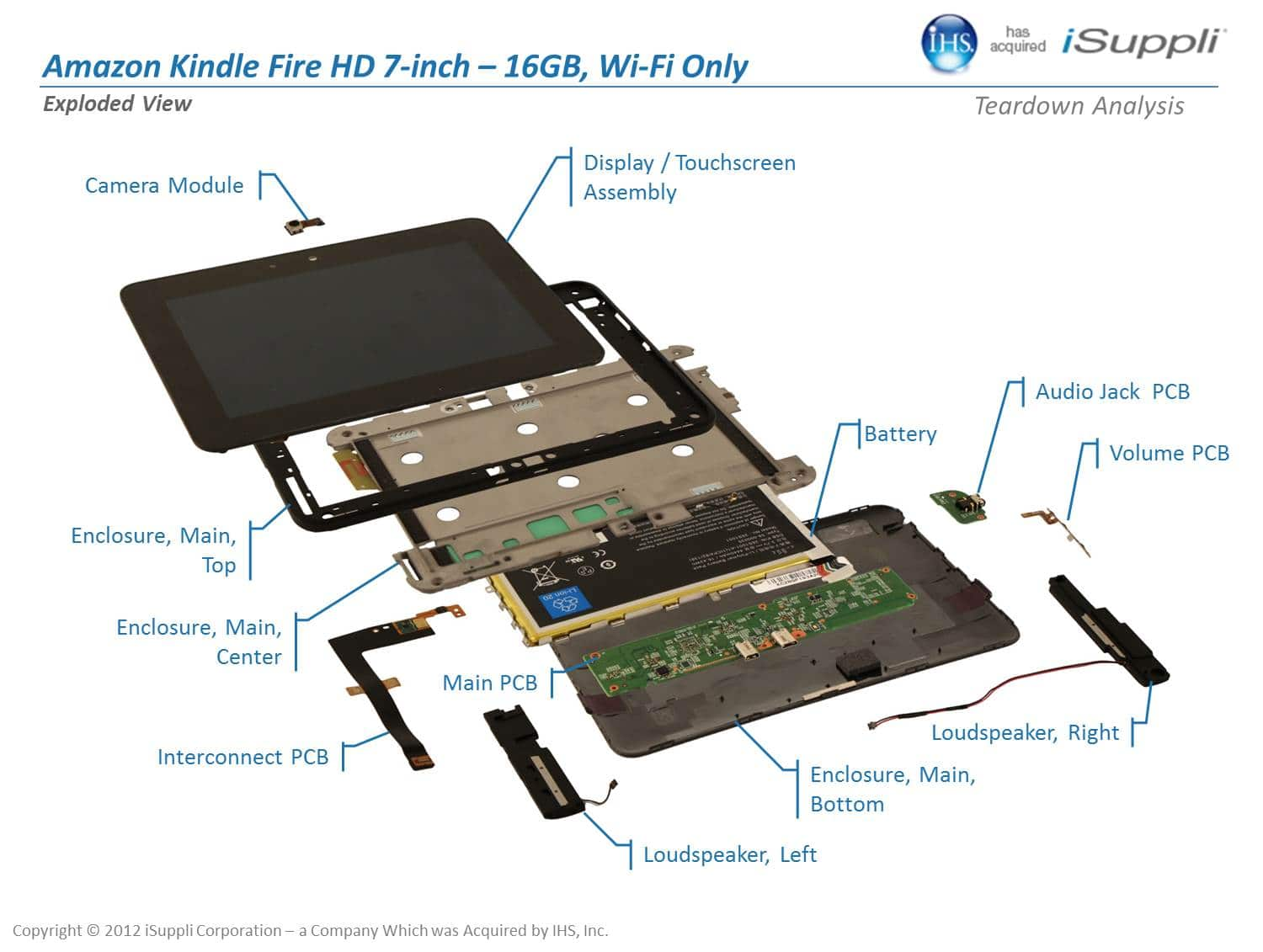 Amazon Loses Less Money With Kindle Fire Hd  Teardown