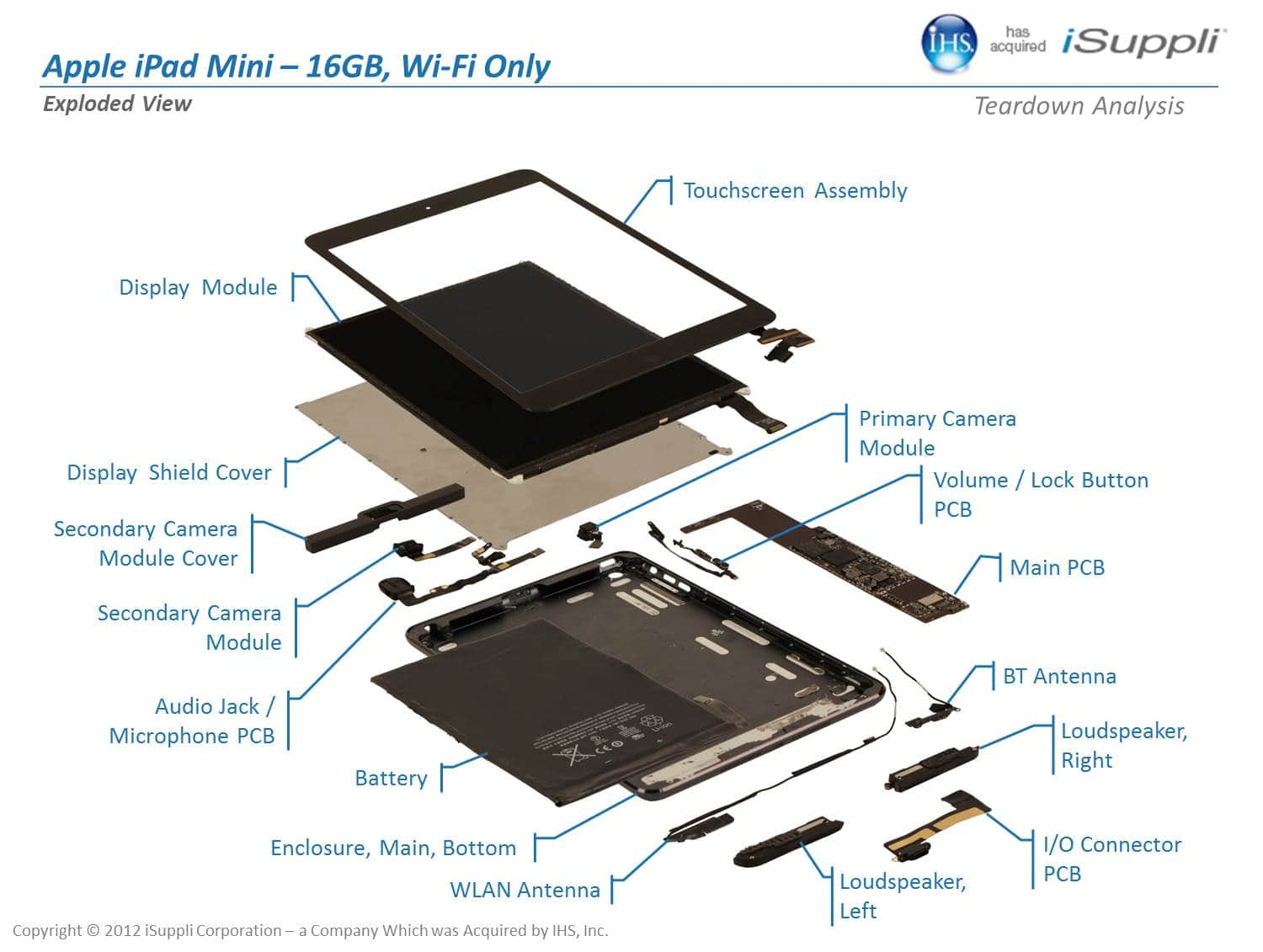 Ipad Mini 2 Parts Diagram - Everything Wiring Diagram Ipad Mini Wiring Diagram on ipad mini manual pdf, ipad mini motherboard diagram, ipad mini schematic, ipad mini troubleshooting guide, ipad mini owner's manual, ipad mini power cord replacement, ipad mini light problems,