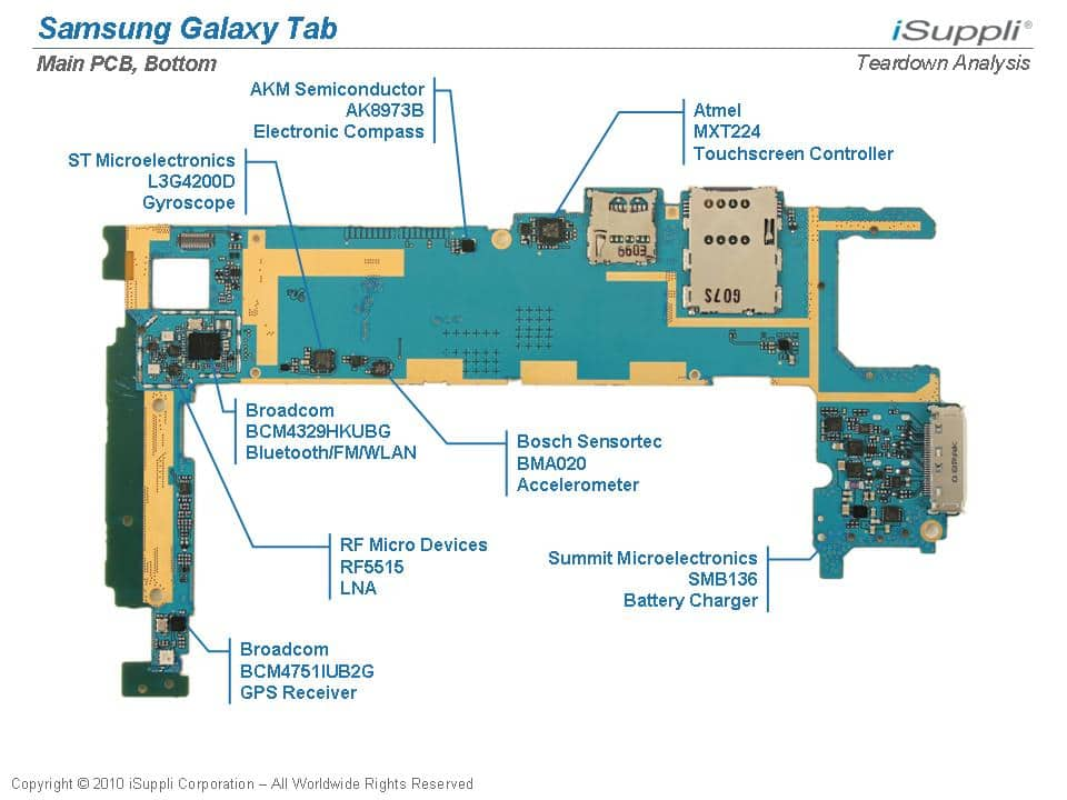Samsung Galaxy Tab Carries  205 Bill Of Materials  Isuppli