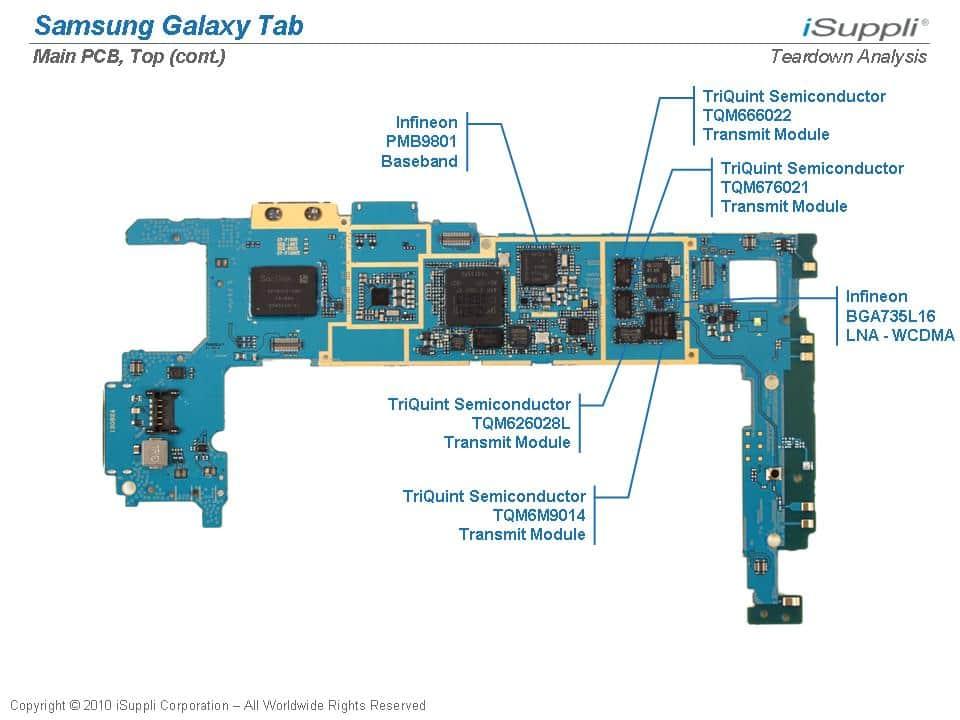 Samsung Galaxy Tab Carries  205 Bill Of Materials  Isuppli Teardown Reveals