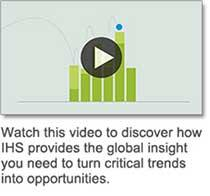 View the critical market trends video.