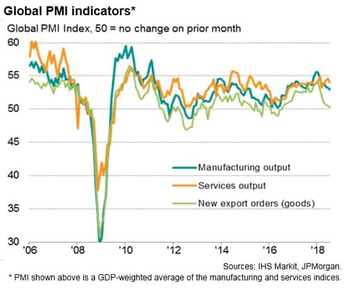 Week Ahead Economic Preview: Week of 20 August 2018