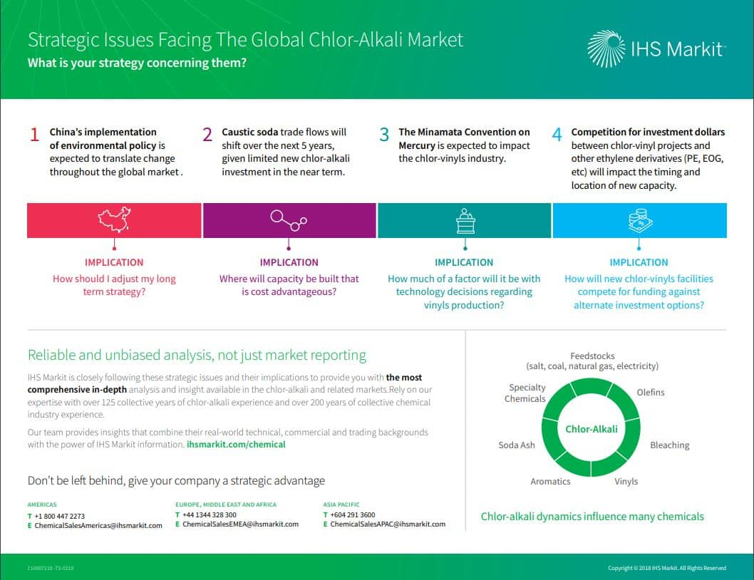 Strategic Issues Facing the Global Chlor-Alkali Market Infographic