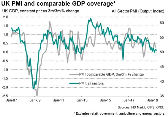 Official UK GDP numbers add to second quarter economy