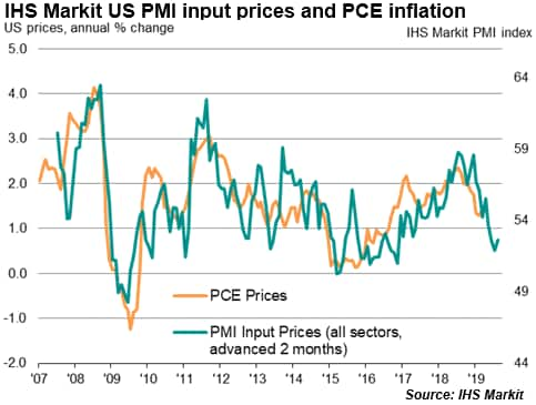 IHS Markit US flash PMI slides closer to stagnation | IHS Markit