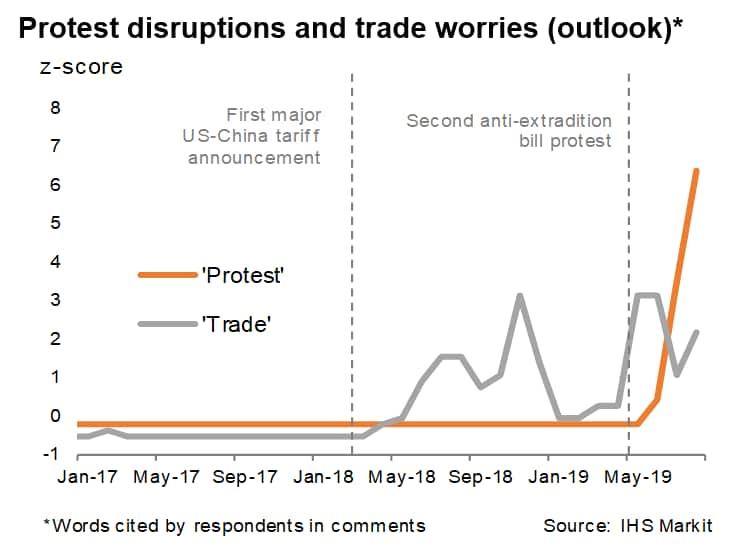 Plunging Hong Kong PMI signals recession amid escalating