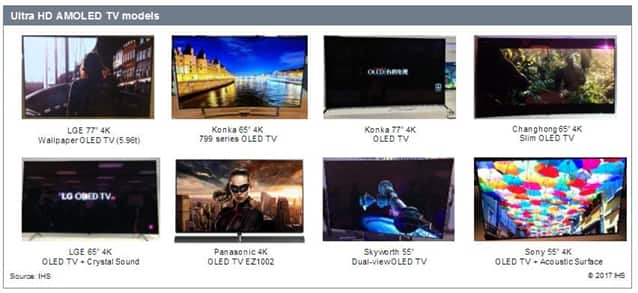 lg display weighs options with gen 10 5 for amoled television panels. Black Bedroom Furniture Sets. Home Design Ideas