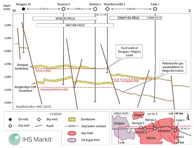 Schematic field section of Waitsia and nearby fields