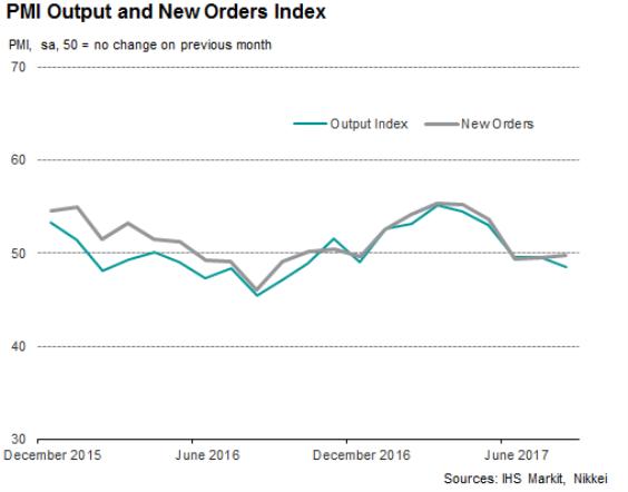 Netherlands Business Confidence January ...