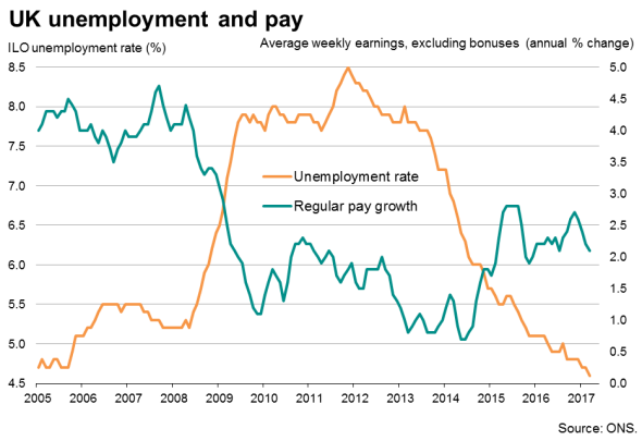 inflation and its impact on household budgets The oil mighty: the economic impact of oil price fluctuations  nations that are experiencing high inflation  and their budgets and external balances are.