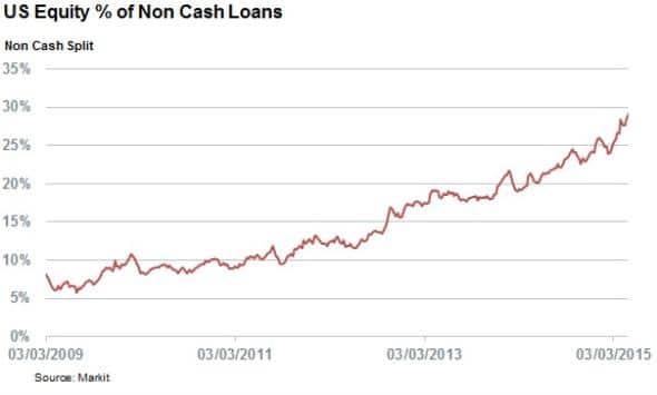 Fidelity cash advance fee image 1