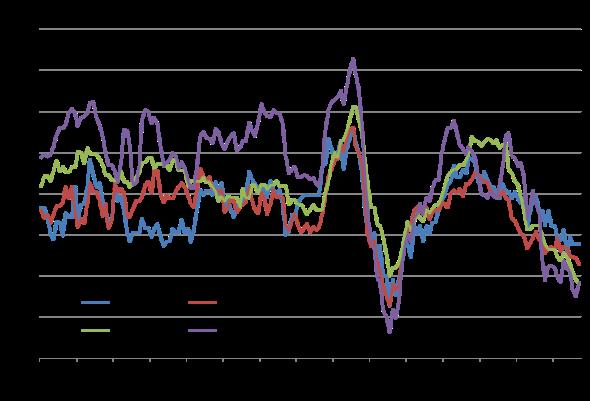 Inflation eurozone линии фибоначчи forex как пользоваться