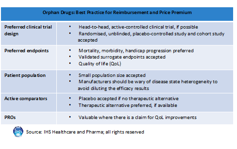 a discussion on the high pricing of pharmaceutical drugs being unethical Any discussion of the importance of intellectual property to the international research-based pharmaceutical industry must begin with an overview of the industry's r&d investment companies that belong to the pharmaceutical research and manufacturers of america (phrma) will spend almost $19 billion for r&d in 1997  by way of.