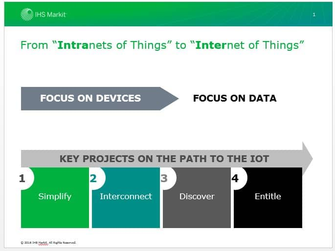 Thingful's approach to the IoT