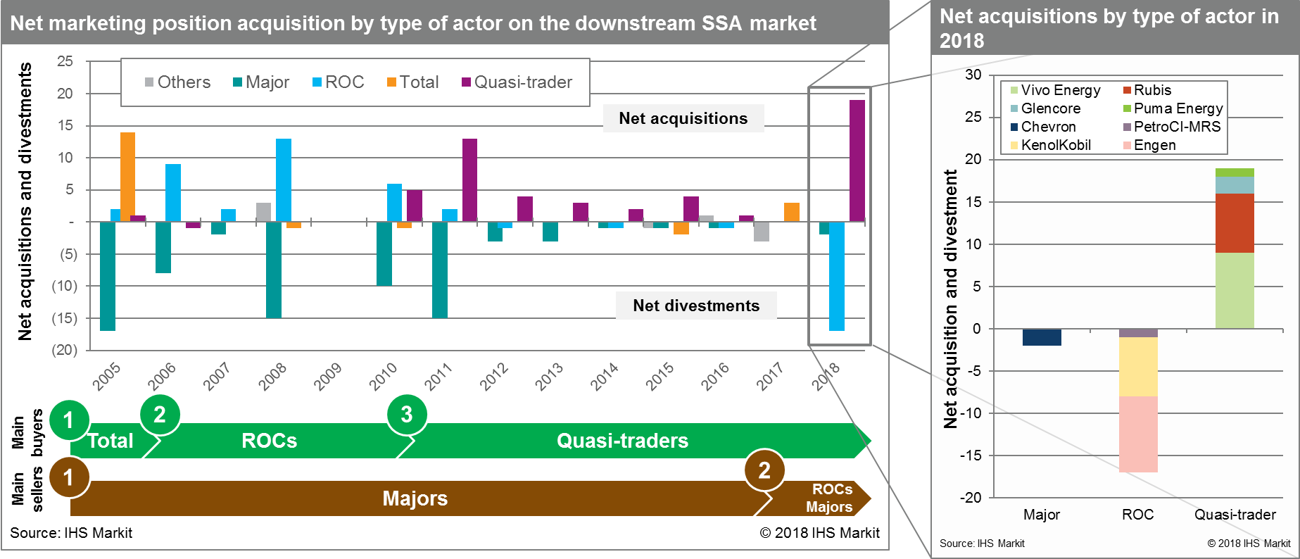 Into Africa: What is the outlook for M&A activity in sub-Saharan