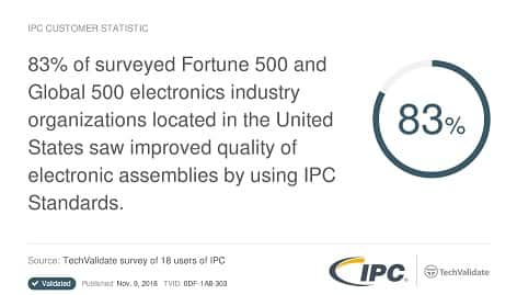 IPC Drives Value to the Automotive Industry | IHS Markit