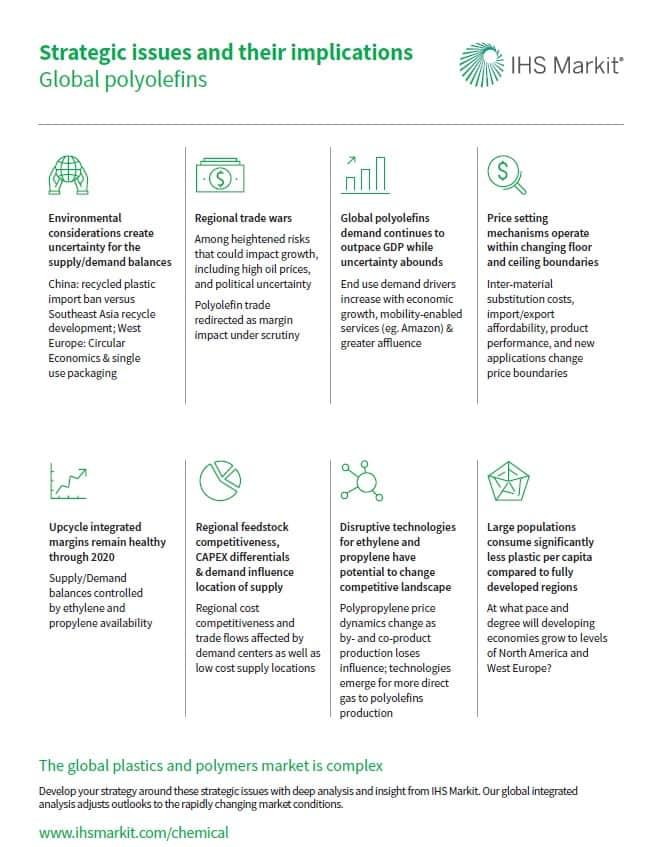 Global Polyolefins 2019 Strategic Issues   IHS Markit