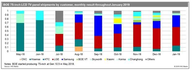 Crude Oil Trade: VLCC rates under severe pressure, could older units