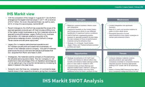 Competitive Company Analysis  Ihs Markit