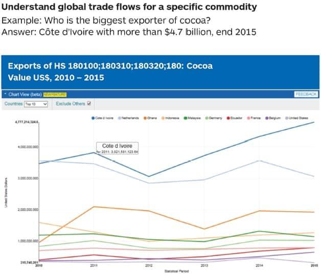 Forex trading in india in hindi