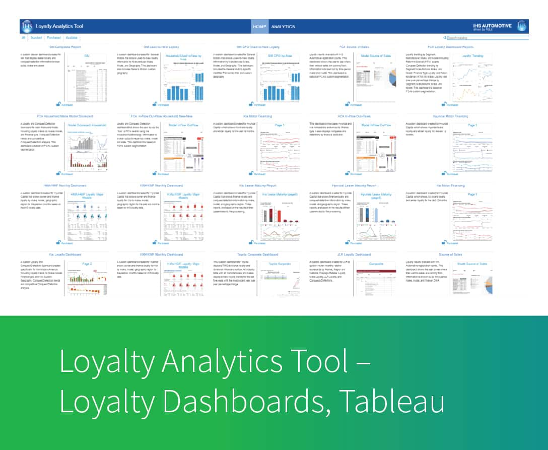 Automotive Loyalty/Conquest Analytics | IHS Markit