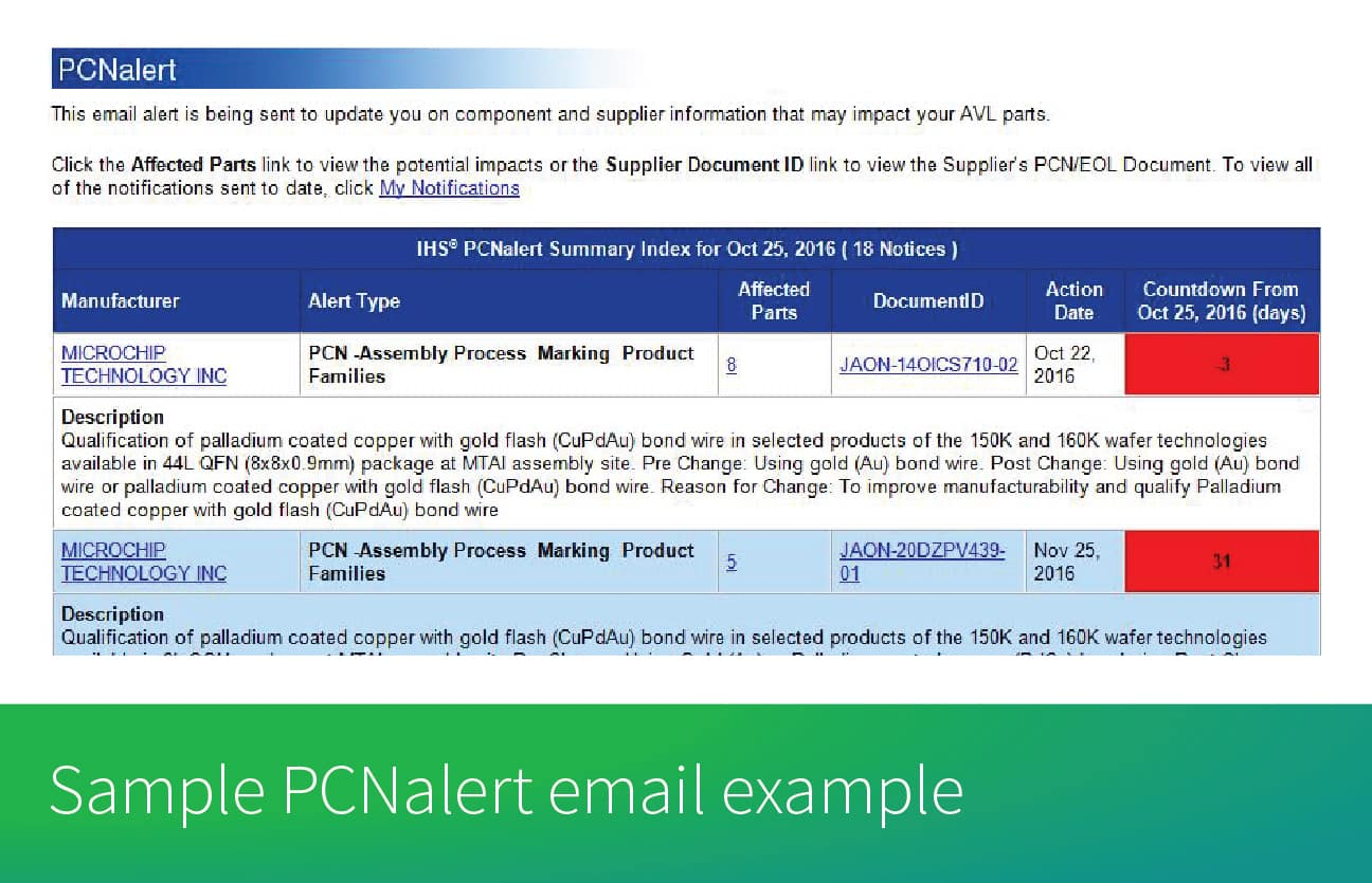 electronic parts management pcnalert product change notices ihs rh ihsmarkit com