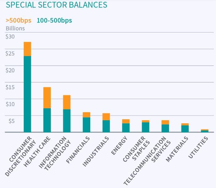 SectorSpecials